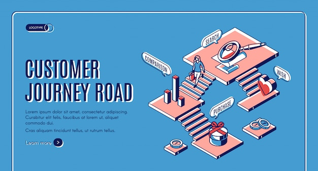 Página de destino isométrica de estrada de jornada do cliente. Vetor grátis