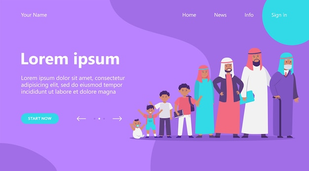 Página inicial, homem muçulmano em diferentes idades. desenvolvimento, criança, ilustração em vetor plana de vida. ciclo de crescimento e conceito de geração Vetor grátis