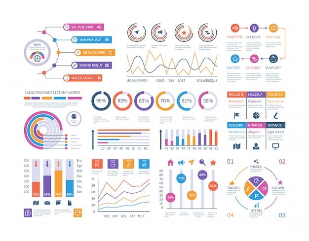 Painel de infográfico. interface da interface do usuário, painel de informações com gráficos financeiros, gráfico de pizza e diagramas de comparação. relatório de orçamento Vetor Premium