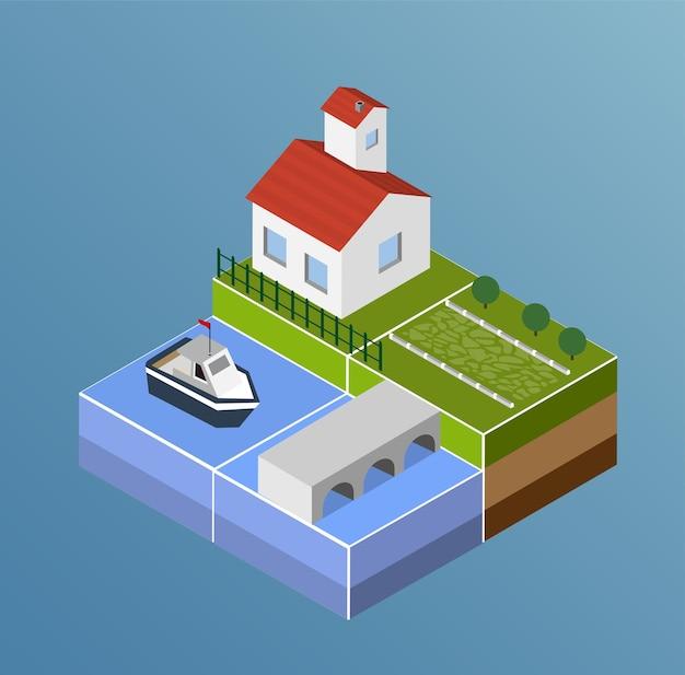 Paisagem rural com casa de fazenda, pequeno rio, a ponte e o rio Vetor Premium