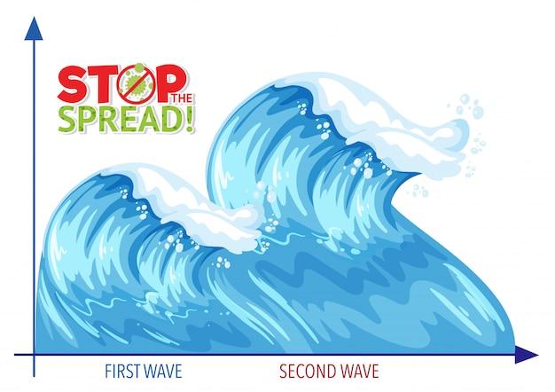 Pare de espalhar o coronavírus com o gráfico de segunda onda Vetor Premium