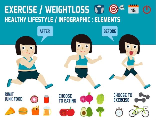 Perda de peso no exercício. as mulheres obesas perdem peso fazendo jogging. elementos infográfico Vetor Premium