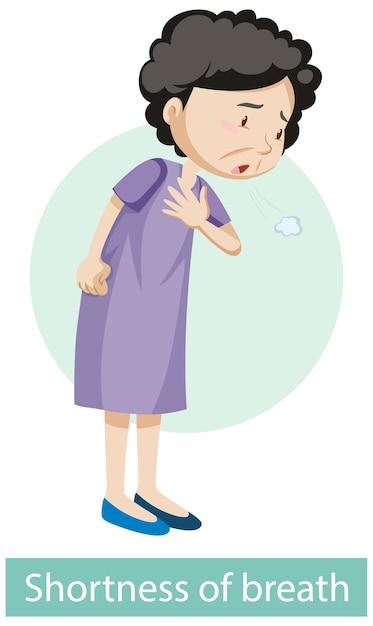 Personagem de desenho animado com sintomas de falta de ar Vetor grátis