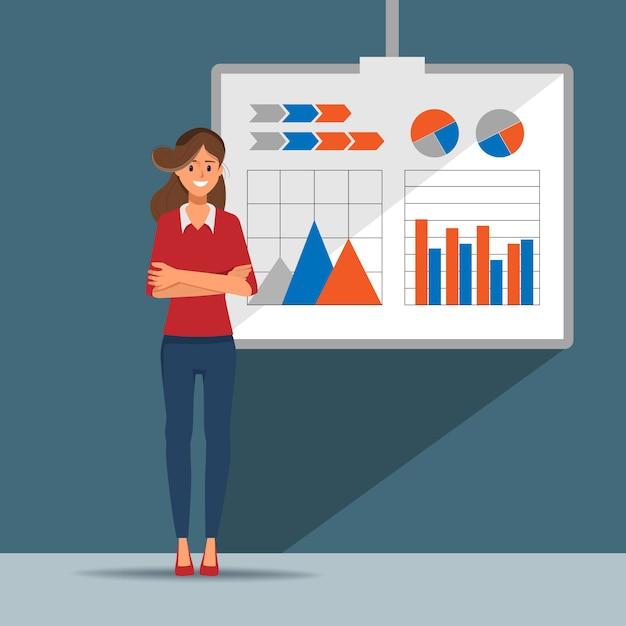 Personagem de empresária para apresentar um gráfico de negócios a bordo. Vetor Premium