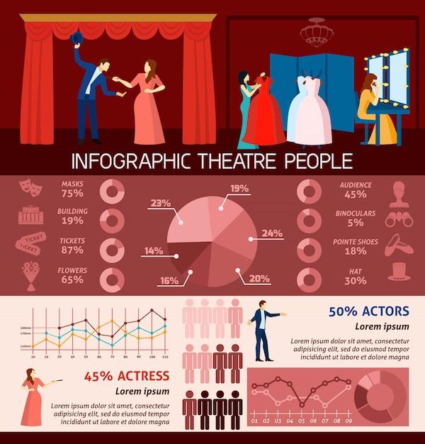 Pessoas de infográfico, visitando o teatro Vetor grátis