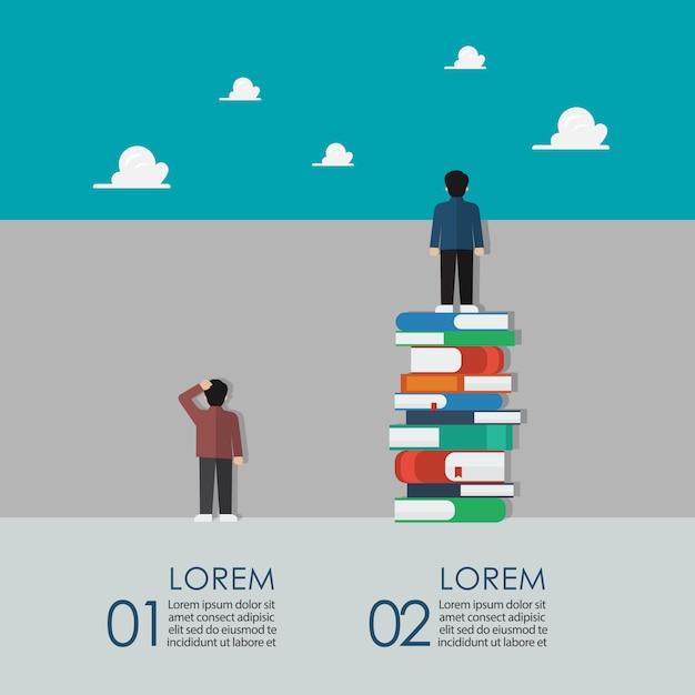 Pessoas inteligentes que estão em muitos livros e pessoas estúpidas estão contra o infográfico de parede Vetor Premium