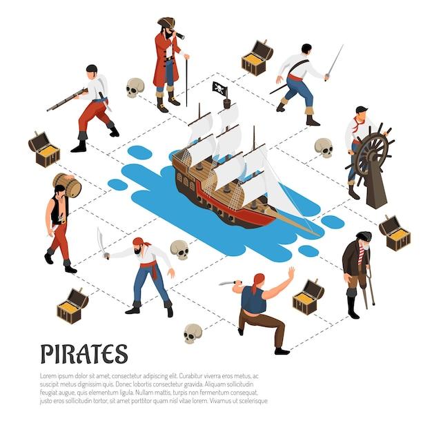 Piratas em várias atividades em torno da composição isométrica de barco a vela em branco Vetor grátis