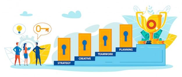 Planejamento de criatividade de estratégia de flyer motivacional. Vetor Premium