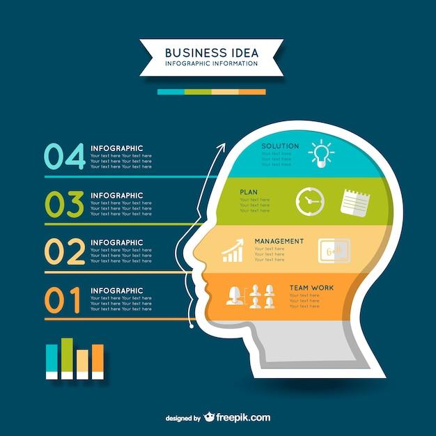 Software plano de negocios gratis