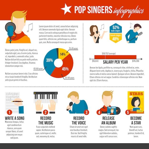 Pop singer infográficos Vetor grátis