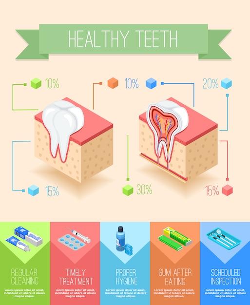 Poster de infográfico de cuidados orais Vetor grátis