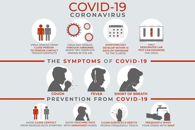 Prevenção e sintomas infográfico de coronavírus Vetor grátis