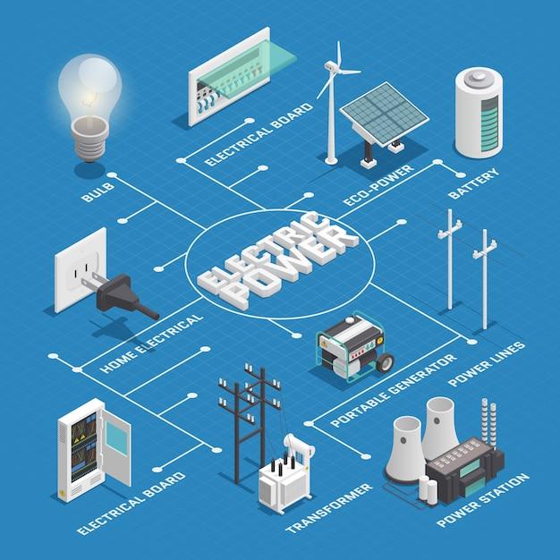 Produção de eletricidade Vetor grátis