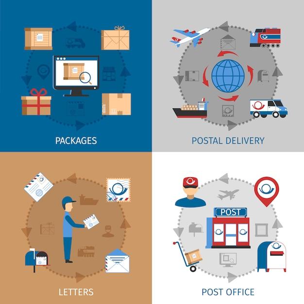 Projeto de conceito de correio Vetor grátis