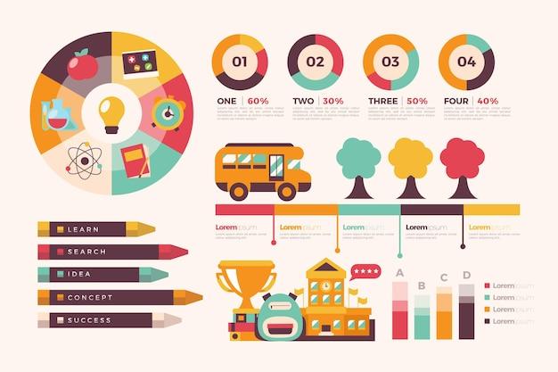Projeto de infográficos vintage da escola Vetor Premium