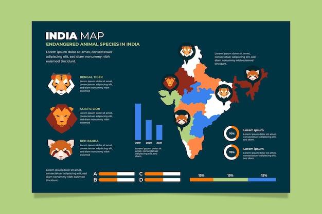 Projeto plano de infográficos de mapa da índia Vetor Premium