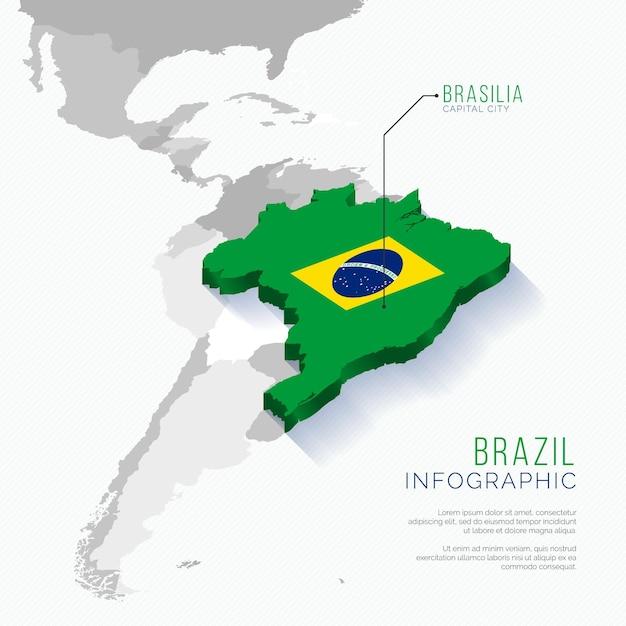 Projeto plano destacado infográfico do mapa do brasil Vetor Premium