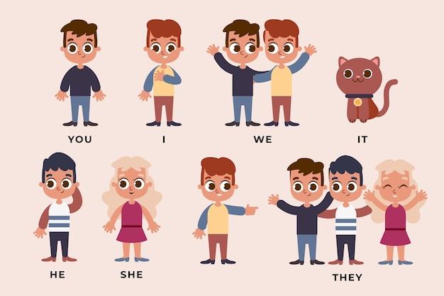 Pronomes sujeitos em inglês para crianças Vetor grátis