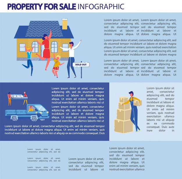 Propriedade de ilustração para venda, infográfico Vetor Premium