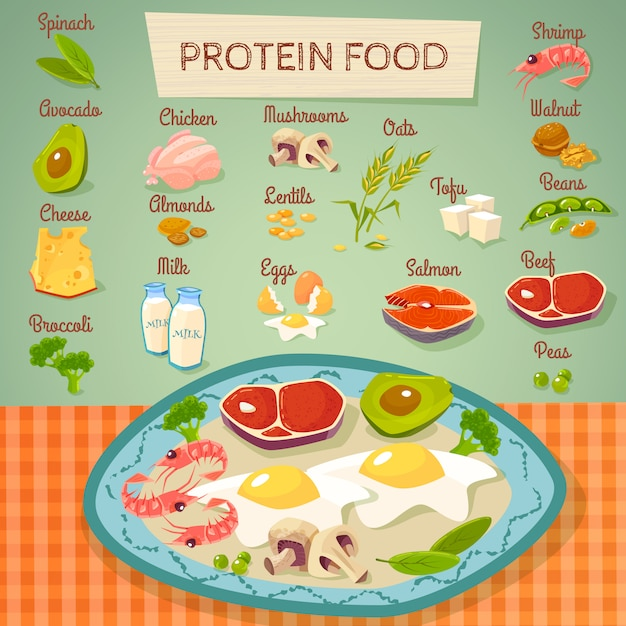 Protein food raw and cooked background Vetor grátis