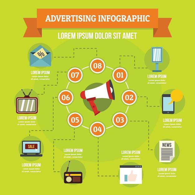 Publicidade infográfico conceito, estilo simples Vetor Premium
