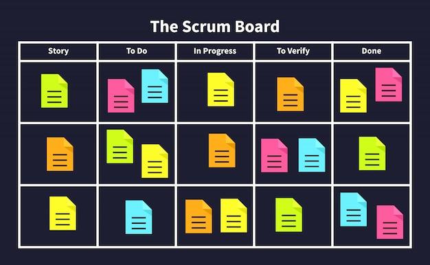 Quadro de tarefas scrum com notas adesivas para desenvolvimento de software ágil Vetor Premium