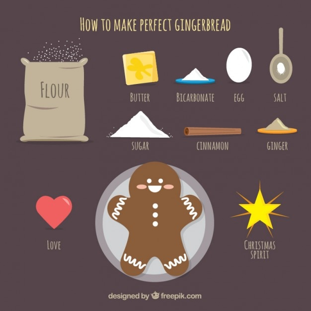 Receita agradável gingerbread Vetor grátis