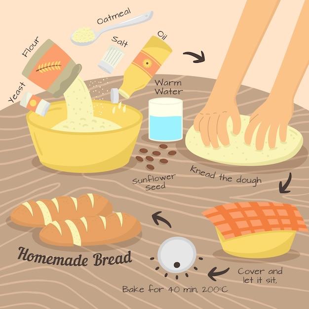 Receita de pão caseiro com ingredientes Vetor grátis