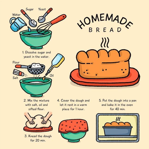 Receita de pão caseiro Vetor grátis