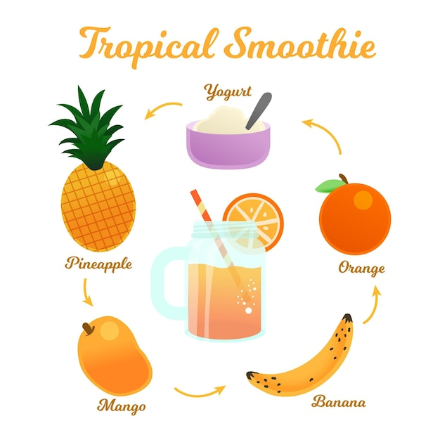 Receita de smoothie saudável Vetor grátis