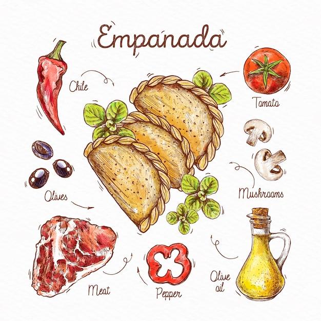 Receita empanada ilustrada com diferentes ingredientes Vetor grátis