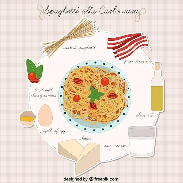 Receita espaguete carbonara Vetor grátis