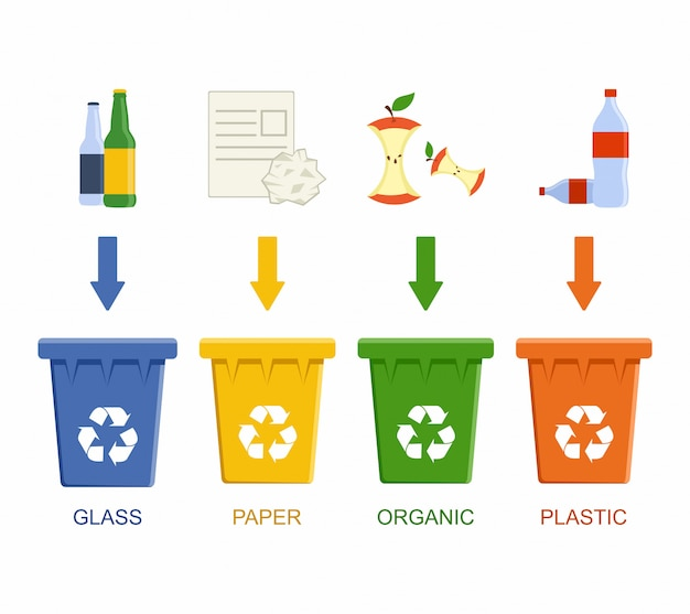 Recipientes de reciclagem de separação. Vetor Premium