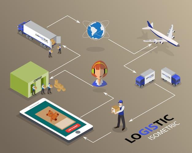 Rede logística global Vetor Premium