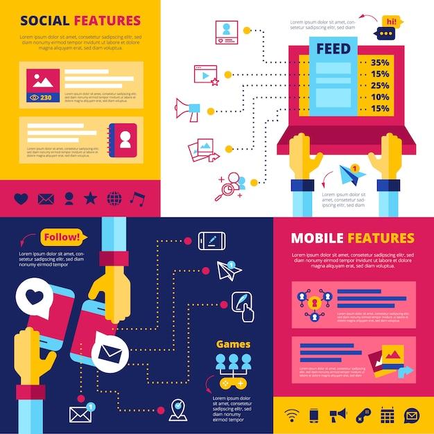 Rede social apresenta composição de banners plana Vetor grátis