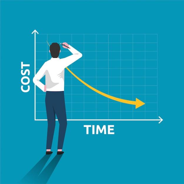 Redução de custos com empresário desenhar gráfico simples com ilustração de curva descendente. Vetor Premium