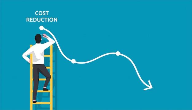 Redução de custos, redução de custos, conceito de negócios de otimização de custos. empresário desenhar gráfico simples com curva descendente. Vetor Premium