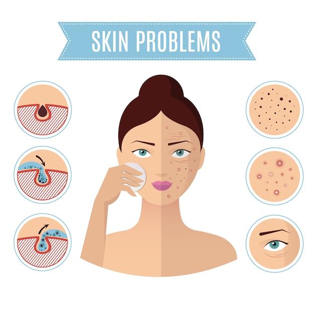 Resolução de problemas de pele, tratamento de acne e limpeza de pore para ícones de rosto de mulher perfeita Vetor Premium