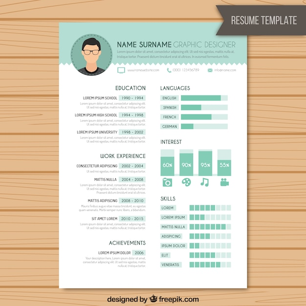 Resume template designer gráfico Vetor grátis