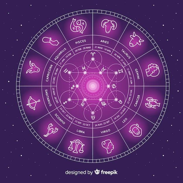 Roda do zodíaco no fundo do espaço Vetor grátis