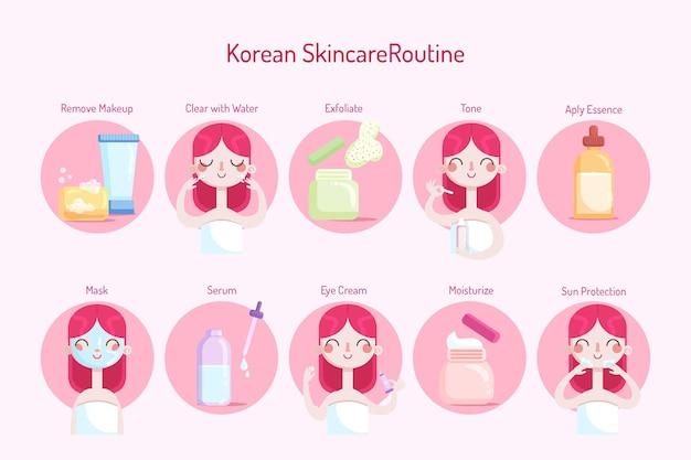 Rotina de cuidados com a pele coreana de mulheres Vetor grátis