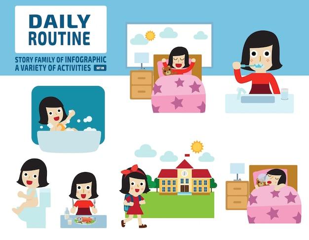 Rotina diária da infância. elemento infográfico. conceito de cuidados de saúde. Vetor Premium