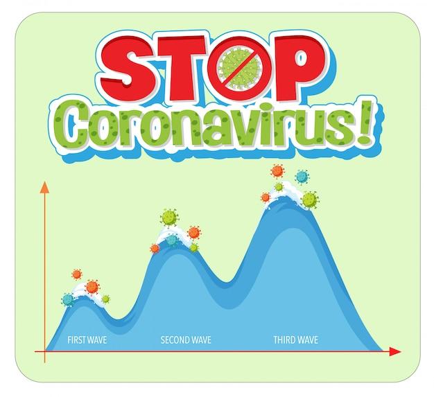 Segunda onda do vírus corona Vetor Premium