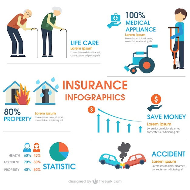 General Accident Car Insurance Review