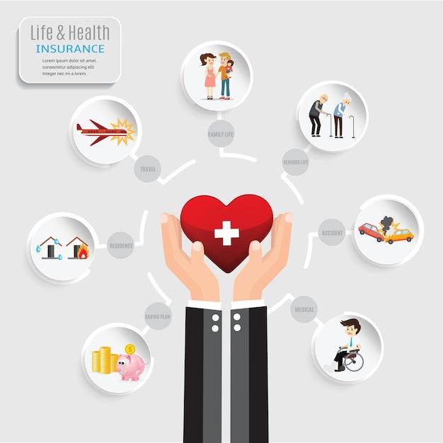 Serviço de seguro de saúde do vetor. Vetor Premium