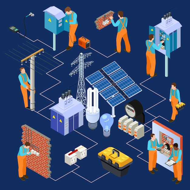 Serviço elétrico isométrico com eletricistas Vetor Premium