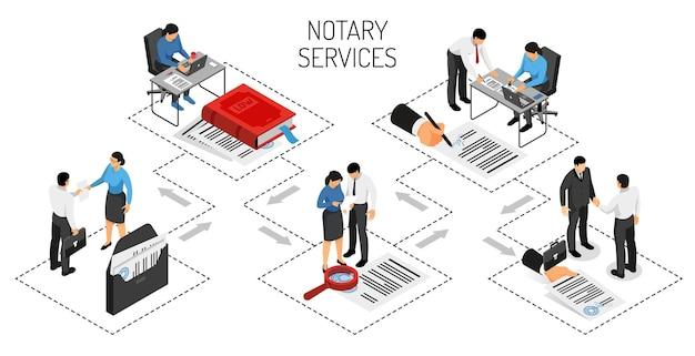 Serviços notariais certificação de acordos autenticação de assinaturas confirmação de cópias de documentos isométrico horizontal Vetor grátis