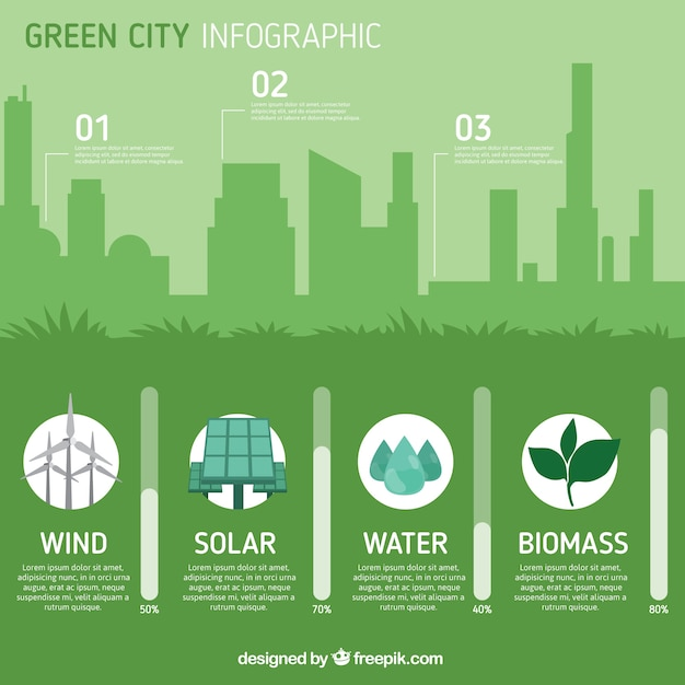 Baixar gratuito da cidade verde