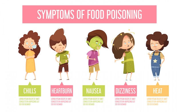 Sinais de intoxicação alimentar de crianças e sintomas poster retro infográfico de desenhos animados com náuseas vomitando dia Vetor grátis