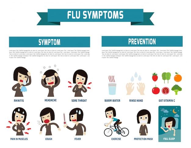 Sintomas da gripe e influenza. conceito de saúde. Vetor Premium